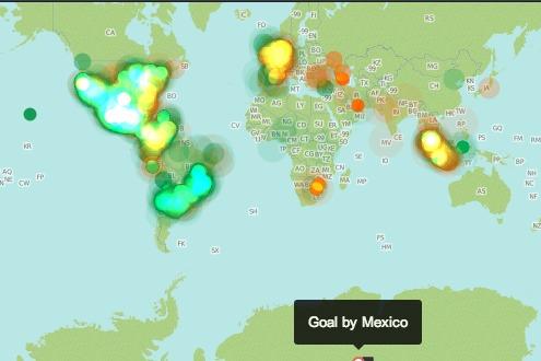 Twitter Nederland Mexico